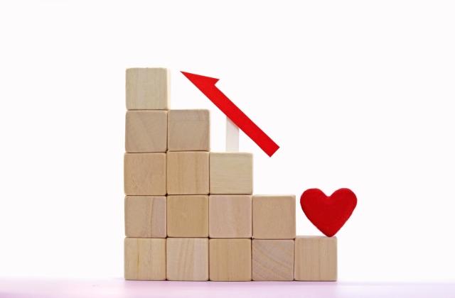 恋愛成就へのステップ